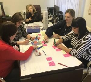 Проектная группа картирование
